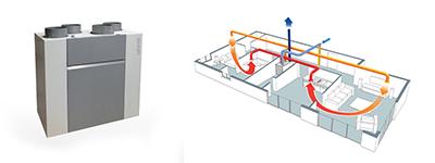 Installation VMC double flux Annonay